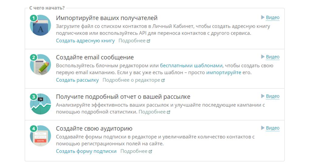 SendPulse - Email, SMS и Webpush маркетинг