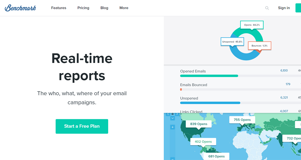 Benchmark : Email Marketing Services