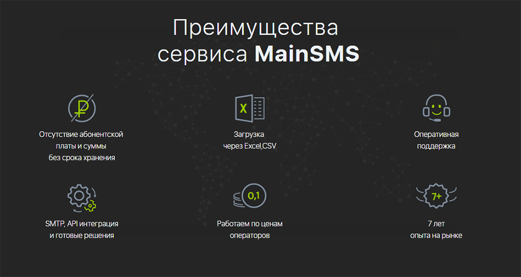 MainSMS : SMS и EMAIL рассылки