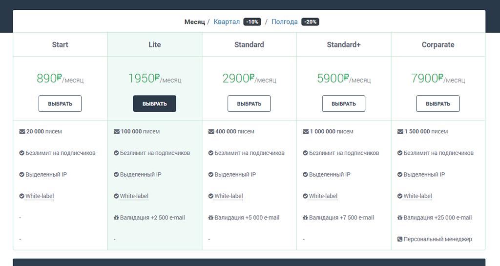 SendBulls : Аренда SMTP сервера для e-mail рассылки